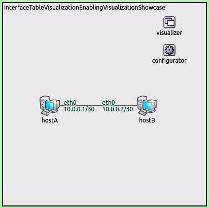 Displaying ip addresses along with other interface information — inet documentation  documentation format string, which