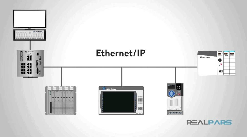 Ethernet/ip systems connect them before