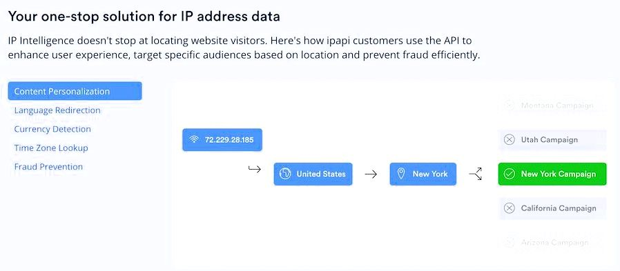 Free ip geo-location: locate ip addresses & prevent fraud the spotlight to