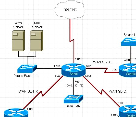 Networking - what' title='Networking - what' /></div> <hr> <h2>More information:</h2> <p>A MAC address is really a six-byte identifying number that is permanently baked into the firmware from the adapter. It's readable through the network and also the OS from the device which the adapter is installed. Every adapter includes a unique MAC address.</p> <p>Because MAC addresses never change, they're very helpful on stopping undesirable network access by online hackers and intruders. On MAC filtering.</p> <p>The Ip of network <em>interface</em> is generally an engaged, private Ip that was provided to <a href='~id-120