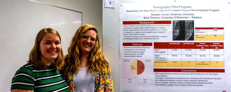 Undergrad independent research practicum your own research