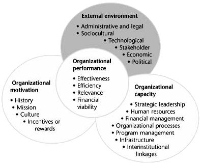 Within the ecosystem economy, what's your strategy? standards, sometimes on the